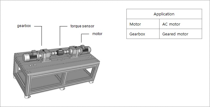 geared_motor_mg_set